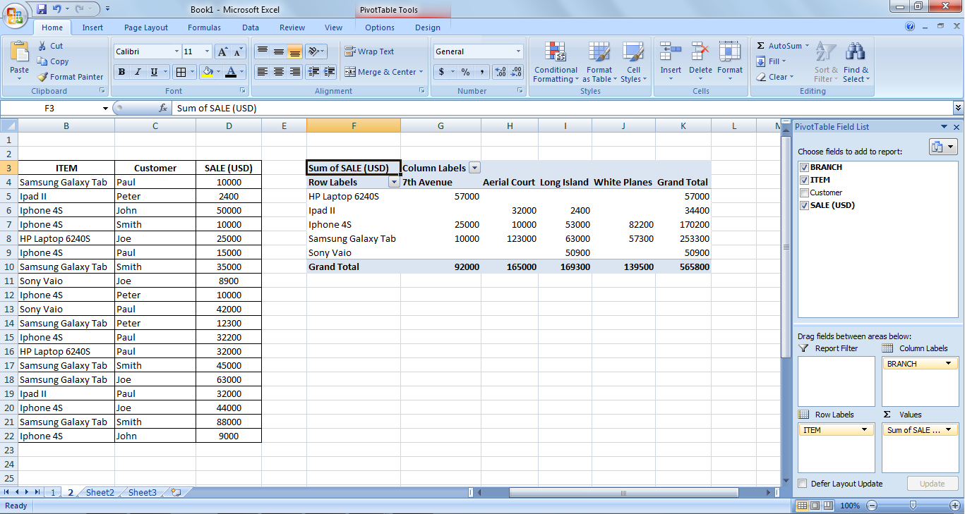 Pivot table  with three conditions