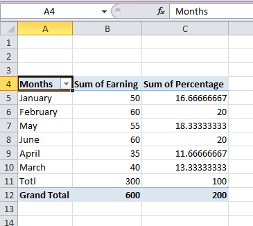 Pivot table courses
